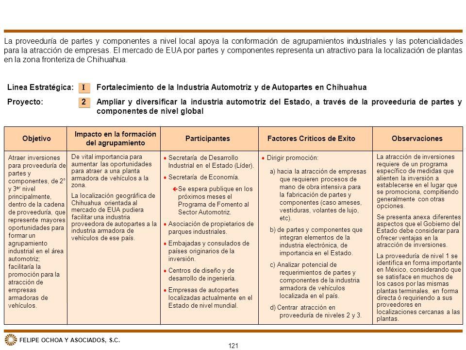 FELIPE OCHOA Y ASOCIADOS, S.C. I 2 Línea Estratégica: Proyecto: Atraer inversiones para proveeduría de partes y componentes, de 2° y 3 er nivel princi