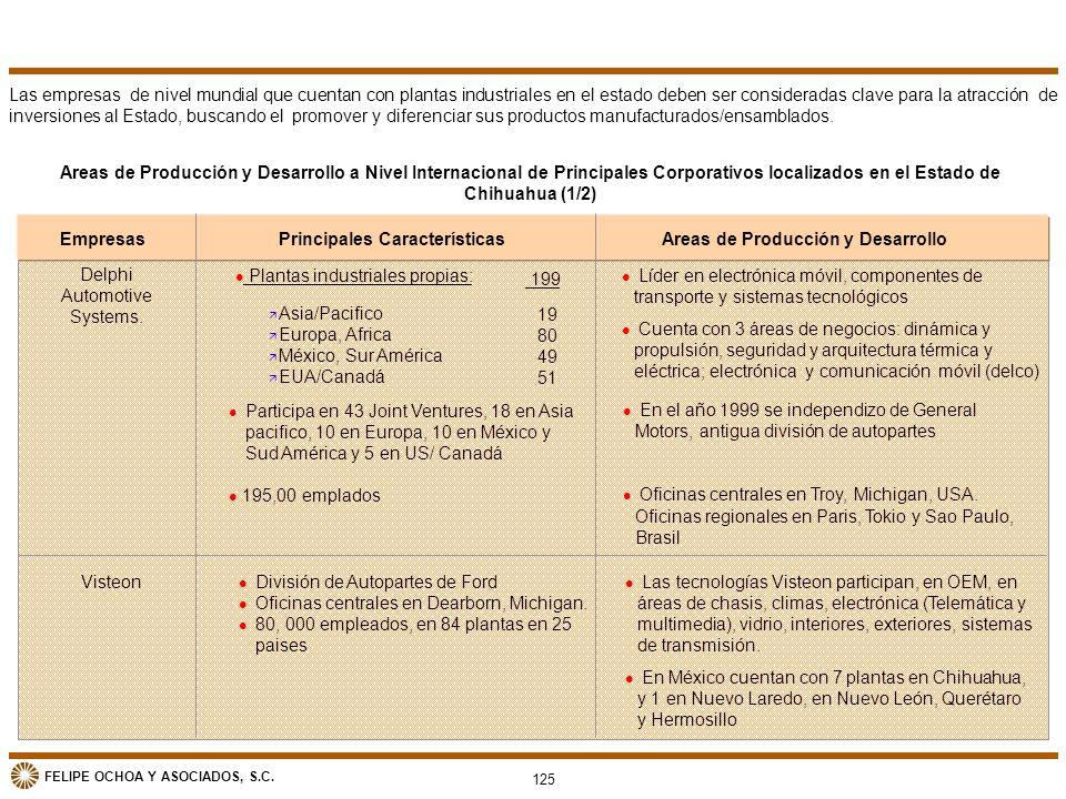 FELIPE OCHOA Y ASOCIADOS, S.C. Las empresas de nivel mundial que cuentan con plantas industriales en el estado deben ser consideradas clave para la at