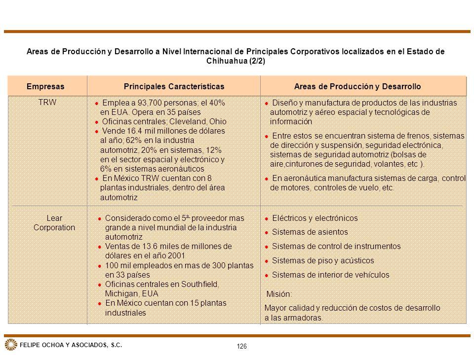 FELIPE OCHOA Y ASOCIADOS, S.C. Areas de Producción y Desarrollo a Nivel Internacional de Principales Corporativos localizados en el Estado de Chihuahu