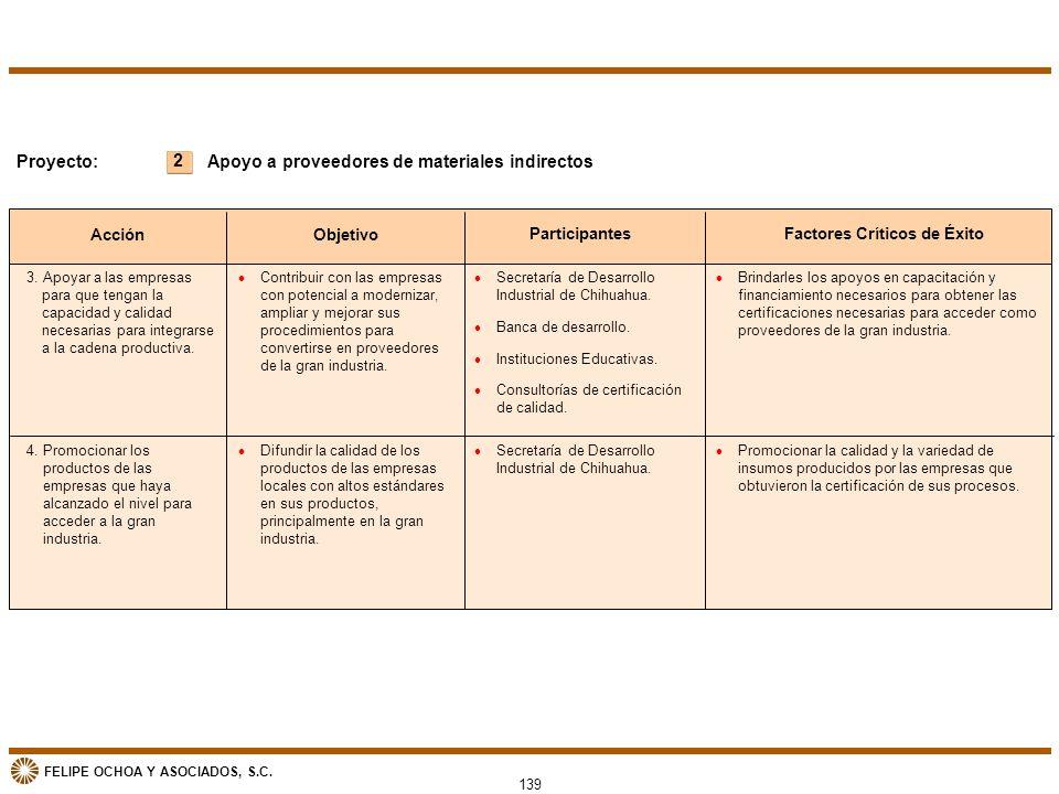 FELIPE OCHOA Y ASOCIADOS, S.C. l Contribuir con las empresas con potencial a modernizar, ampliar y mejorar sus procedimientos para convertirse en prov