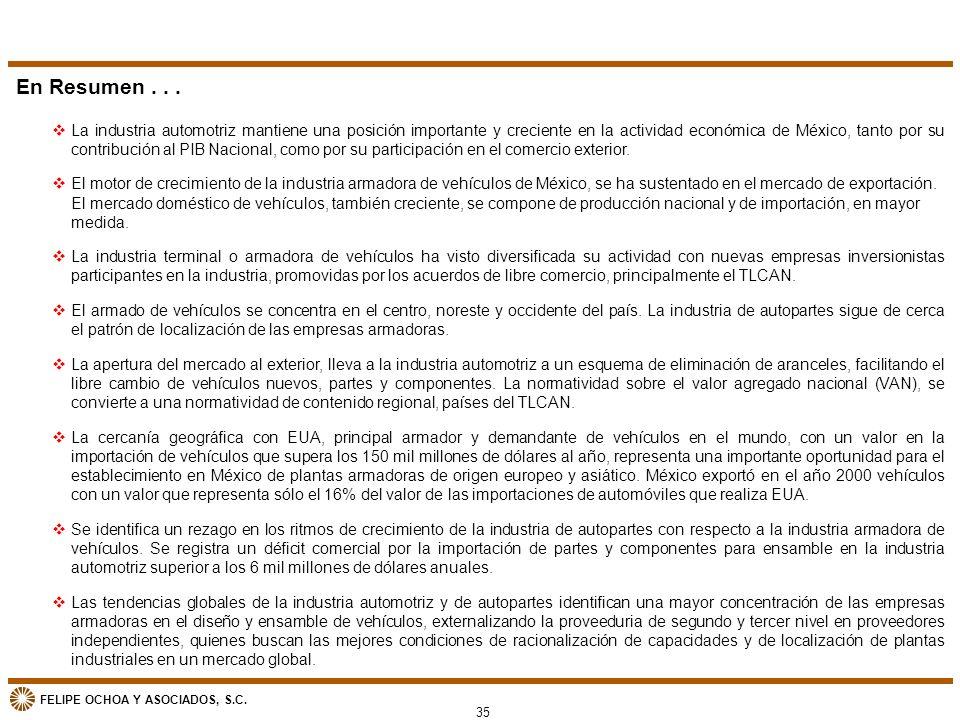 FELIPE OCHOA Y ASOCIADOS, S.C. En Resumen... 35 vLa industria automotriz mantiene una posición importante y creciente en la actividad económica de Méx