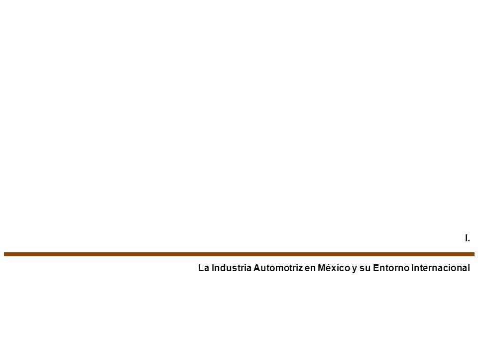 La Industria Automotriz en México y su Entorno Internacional I.