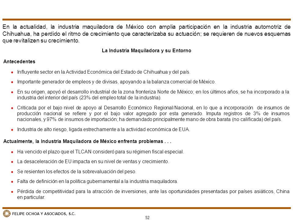 FELIPE OCHOA Y ASOCIADOS, S.C. La Industria Maquiladora y su Entorno l Influyente sector en la Actividad Económica del Estado de Chihuahua y del país.