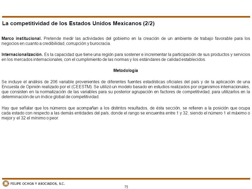 FELIPE OCHOA Y ASOCIADOS, S.C. Marco institucional. Pretende medir las actividades del gobierno en la creación de un ambiente de trabajo favorable par