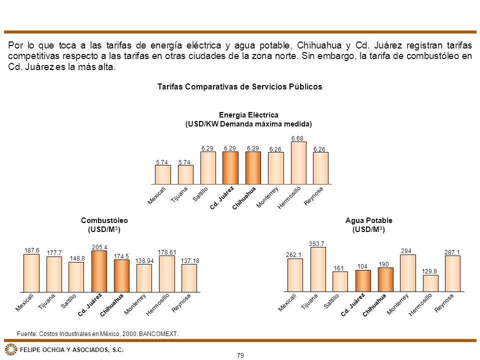 FELIPE OCHOA Y ASOCIADOS, S.C. Tarifas Comparativas de Servicios Públicos Por lo que toca a las tarifas de energía eléctrica y agua potable, Chihuahua