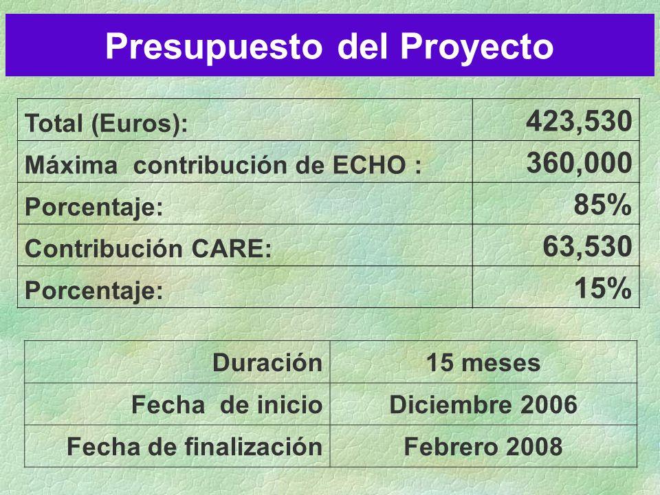 Presupuesto del Proyecto Total (Euros): 423,530 Máxima contribución de ECHO : 360,000 Porcentaje: 85% Contribución CARE: 63,530 Porcentaje: 15% Duración15 meses Fecha de inicioDiciembre 2006 Fecha de finalizaciónFebrero 2008