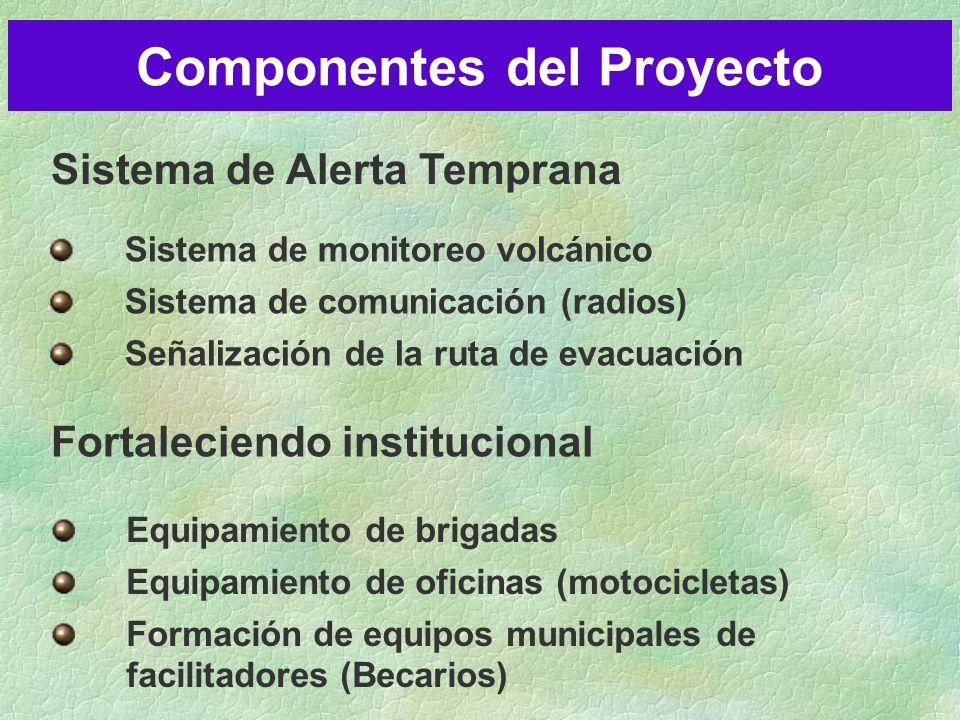 Sistema de Alerta Temprana Fortaleciendo institucional Componentes del Proyecto Sistema de monitoreo volcánico Sistema de comunicación (radios) Señalización de la ruta de evacuación Equipamiento de brigadas Equipamiento de oficinas (motocicletas) Formación de equipos municipales de facilitadores (Becarios)