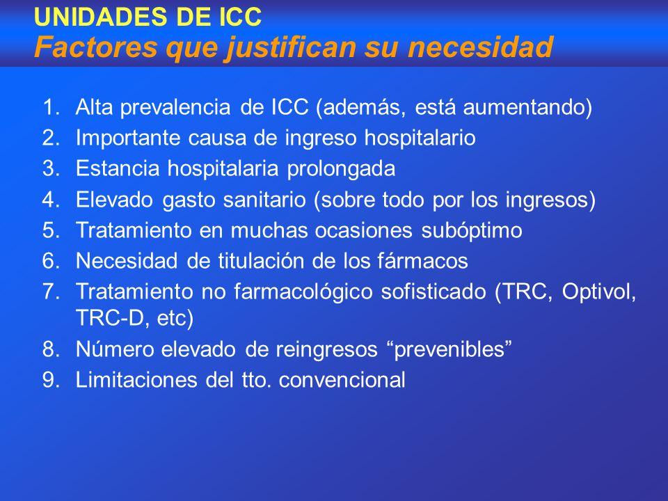 UNIDADES DE ICC Factores que justifican su necesidad 1.Alta prevalencia de ICC (además, está aumentando) 2.Importante causa de ingreso hospitalario 3.