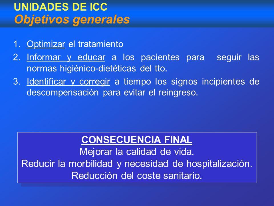 1.Optimizar el tratamiento 2.Informar y educar a los pacientes para seguir las normas higiénico-dietéticas del tto. 3.Identificar y corregir a tiempo