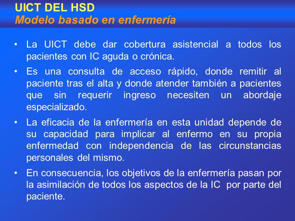 La UICT debe dar cobertura asistencial a todos los pacientes con IC aguda o crónica. Es una consulta de acceso rápido, donde remitir al paciente tras