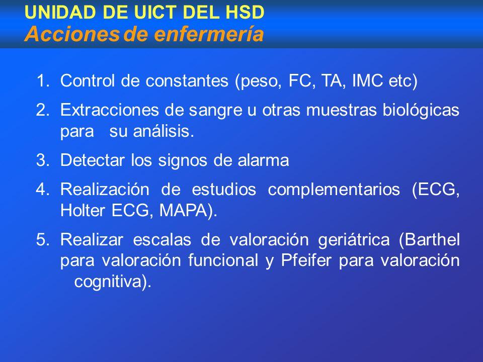 1.Control de constantes (peso, FC, TA, IMC etc) 2.Extracciones de sangre u otras muestras biológicas para su análisis. 3.Detectar los signos de alarma