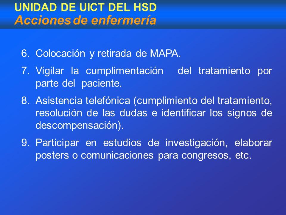 6.Colocación y retirada de MAPA. 7.Vigilar la cumplimentación del tratamiento por parte del paciente. 8.Asistencia telefónica (cumplimiento del tratam