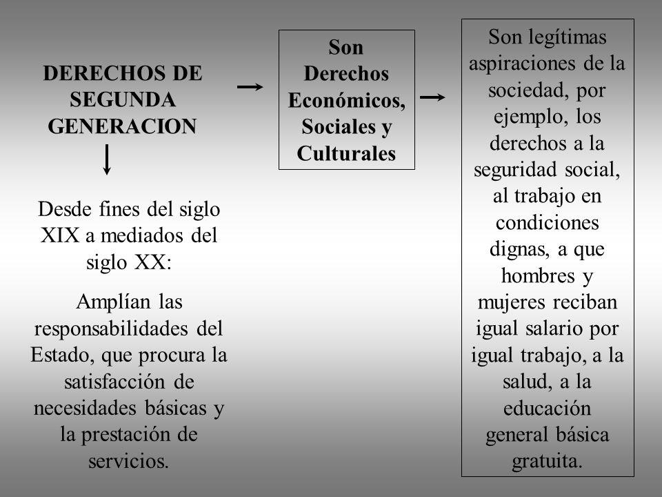 DERECHOS DE SEGUNDA GENERACION Desde fines del siglo XIX a mediados del siglo XX: Amplían las responsabilidades del Estado, que procura la satisfacció