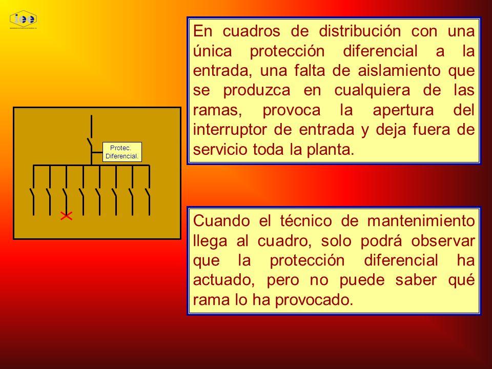 En cuadros de distribución con una única protección diferencial a la entrada, una falta de aislamiento que se produzca en cualquiera de las ramas, pro