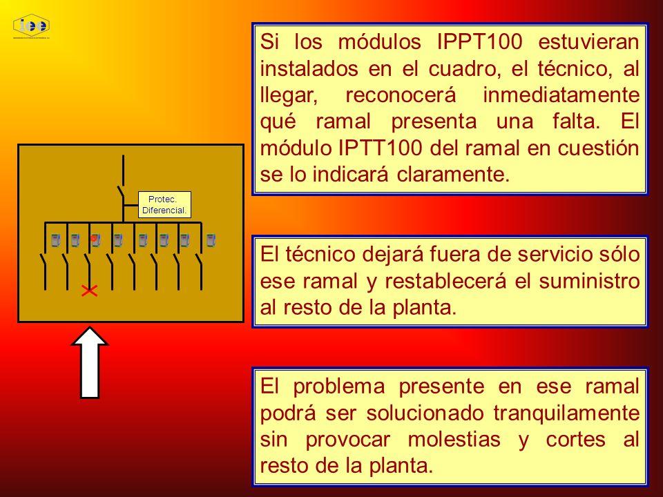 Protec. Diferencial. Si los módulos IPPT100 estuvieran instalados en el cuadro, el técnico, al llegar, reconocerá inmediatamente qué ramal presenta un