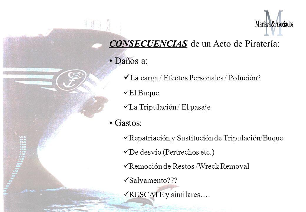 CONSECUENCIAS de un Acto de Piratería: Daños a: La carga / Efectos Personales / Polución.