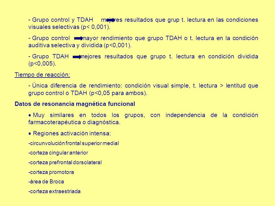 - Grupo control y TDAH mejores resultados que grup t. lectura en las condiciones visuales selectivas (p< 0,001). - Grupo control mayor rendimiento que