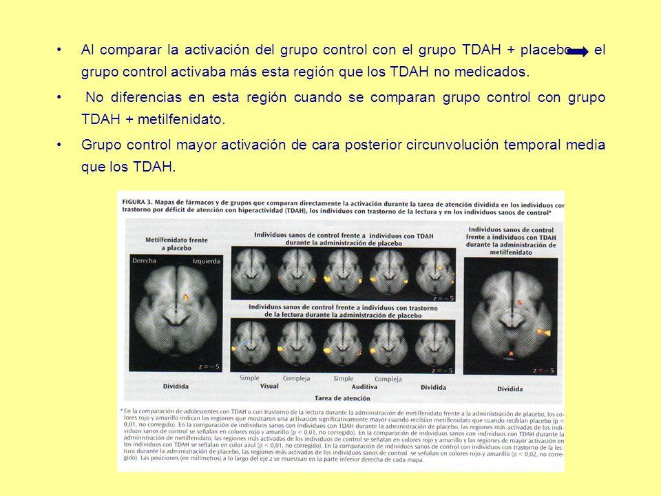 Al comparar la activación del grupo control con el grupo TDAH + placebo el grupo control activaba más esta región que los TDAH no medicados. No difere