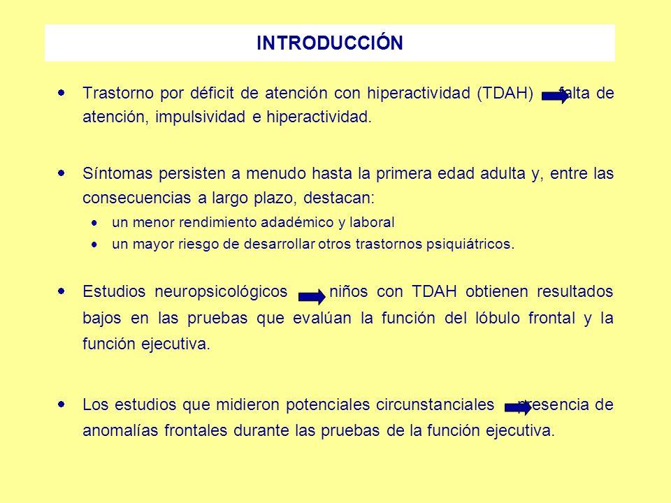 INTRODUCCIÓN II Estudios recientes por neuroimagen teoría de la disfunción cortical en el TDAH y consideraron que la disfunción de los circuitos frontoestriados constituía un posible mecanismo relacionado con las tendencias impulsivas de los niños con TDAH.