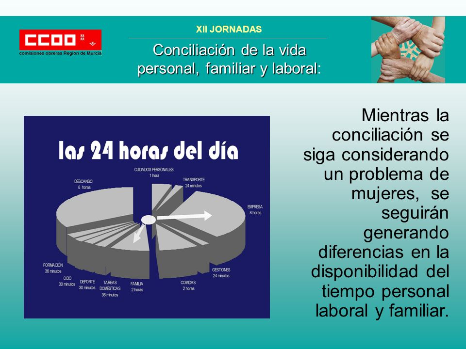 Mientras la conciliación se siga considerando un problema de mujeres, se seguirán generando diferencias en la disponibilidad del tiempo personal labor