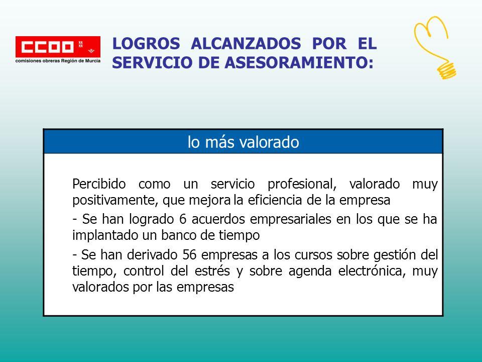 LOGROS ALCANZADOS POR EL SERVICIO DE ASESORAMIENTO: lo más valorado Percibido como un servicio profesional, valorado muy positivamente, que mejora la