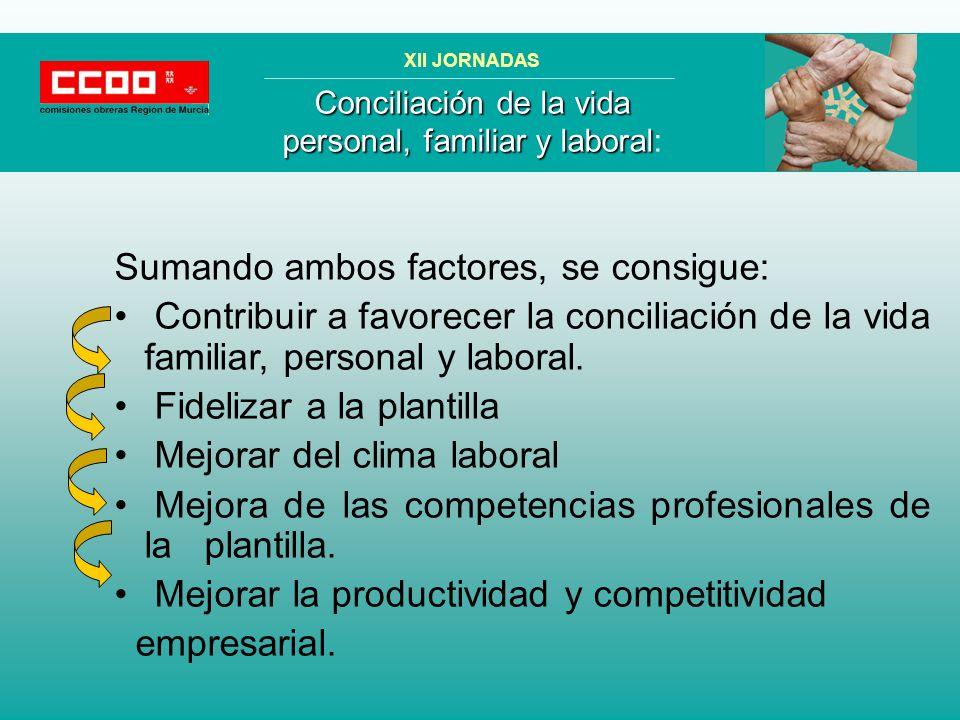 Sumando ambos factores, se consigue: Contribuir a favorecer la conciliación de la vida familiar, personal y laboral. Fidelizar a la plantilla Mejorar