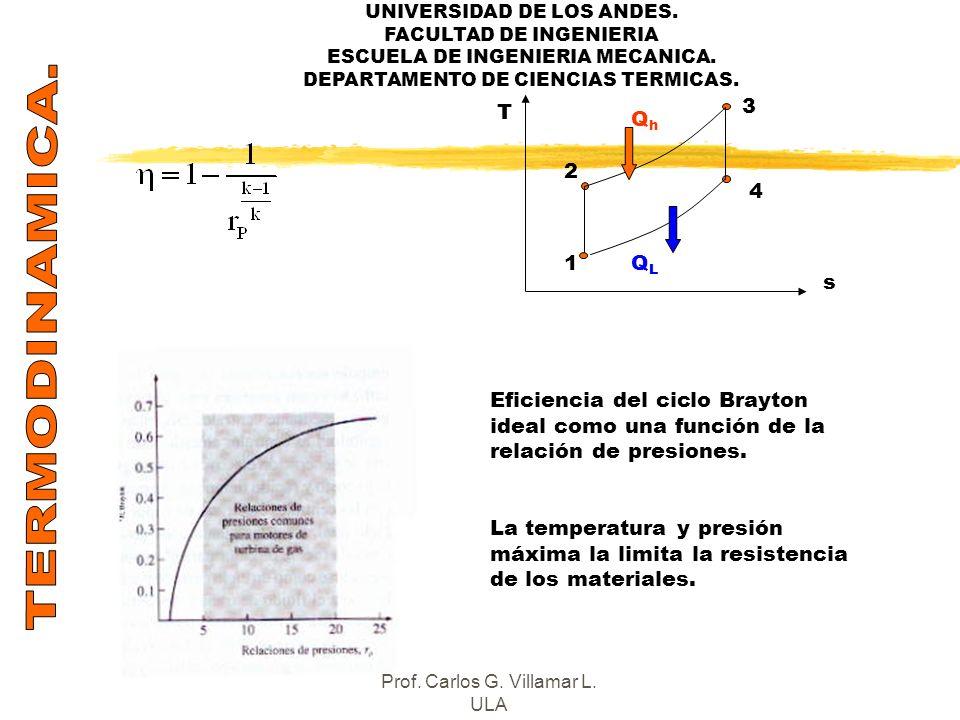 UNIVERSIDAD DE LOS ANDES. FACULTAD DE INGENIERIA ESCUELA DE INGENIERIA MECANICA. DEPARTAMENTO DE CIENCIAS TERMICAS. T s 1 2 4 3 QhQh QLQL Eficiencia d