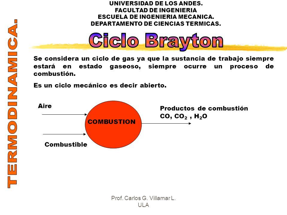 UNIVERSIDAD DE LOS ANDES. FACULTAD DE INGENIERIA ESCUELA DE INGENIERIA MECANICA. DEPARTAMENTO DE CIENCIAS TERMICAS. Se considera un ciclo de gas ya qu