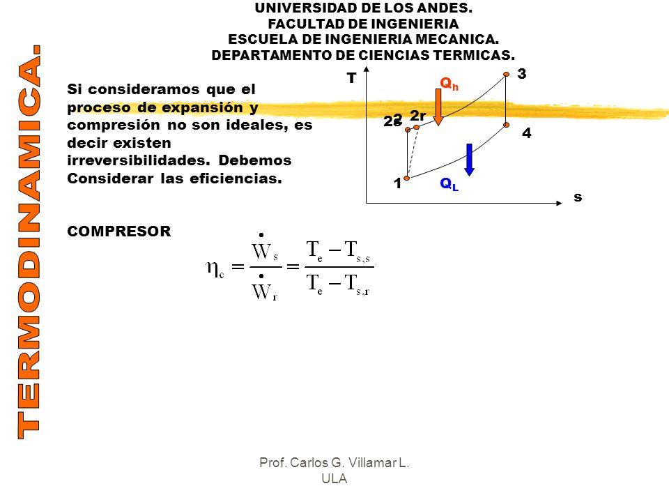 UNIVERSIDAD DE LOS ANDES. FACULTAD DE INGENIERIA ESCUELA DE INGENIERIA MECANICA. DEPARTAMENTO DE CIENCIAS TERMICAS. T s 1 2 4 3 QhQh QLQL Si considera