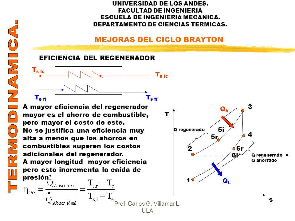 UNIVERSIDAD DE LOS ANDES. FACULTAD DE INGENIERIA ESCUELA DE INGENIERIA MECANICA. DEPARTAMENTO DE CIENCIAS TERMICAS. MEJORAS DEL CICLO BRAYTON T s 1 2