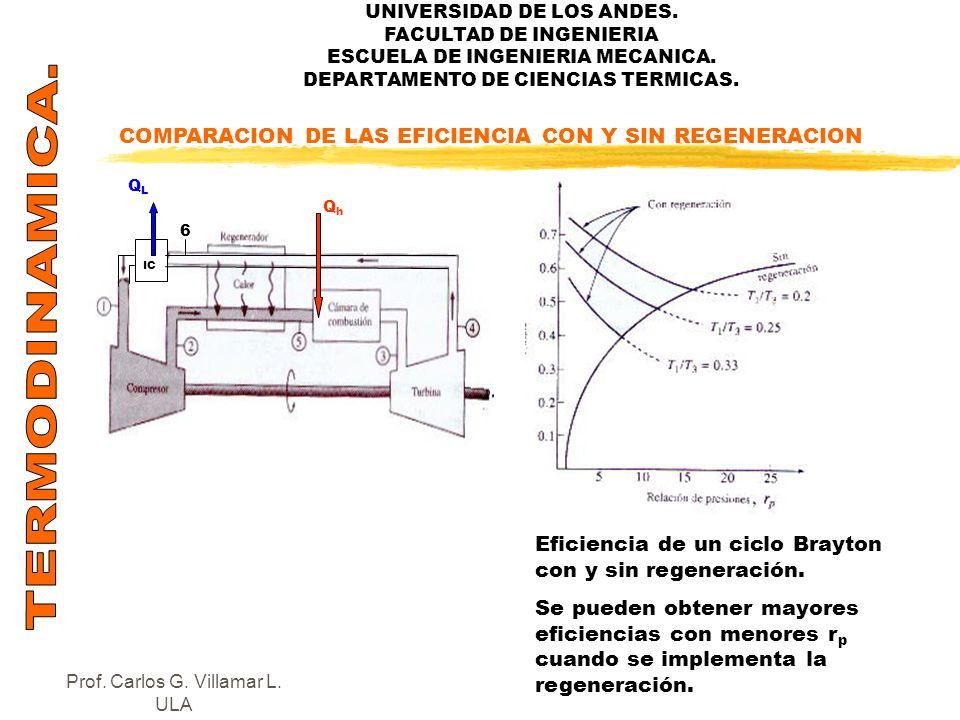 UNIVERSIDAD DE LOS ANDES. FACULTAD DE INGENIERIA ESCUELA DE INGENIERIA MECANICA. DEPARTAMENTO DE CIENCIAS TERMICAS. IC QLQL QhQh 6 Eficiencia de un ci