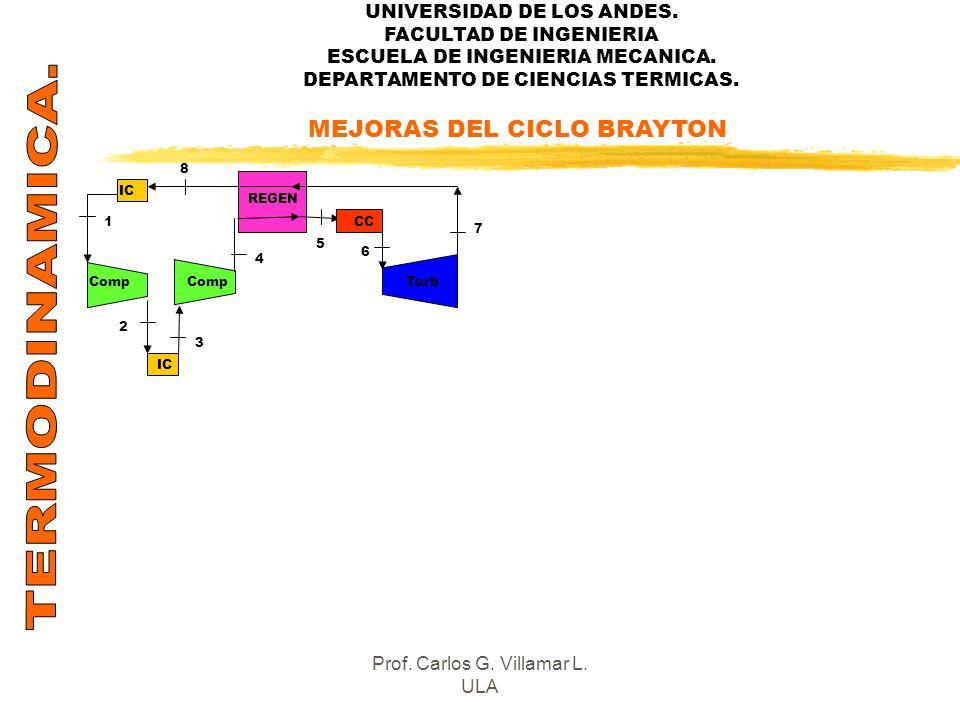 UNIVERSIDAD DE LOS ANDES. FACULTAD DE INGENIERIA ESCUELA DE INGENIERIA MECANICA. DEPARTAMENTO DE CIENCIAS TERMICAS. IC CC REGEN Comp Turb 1 2 3 4 5 6