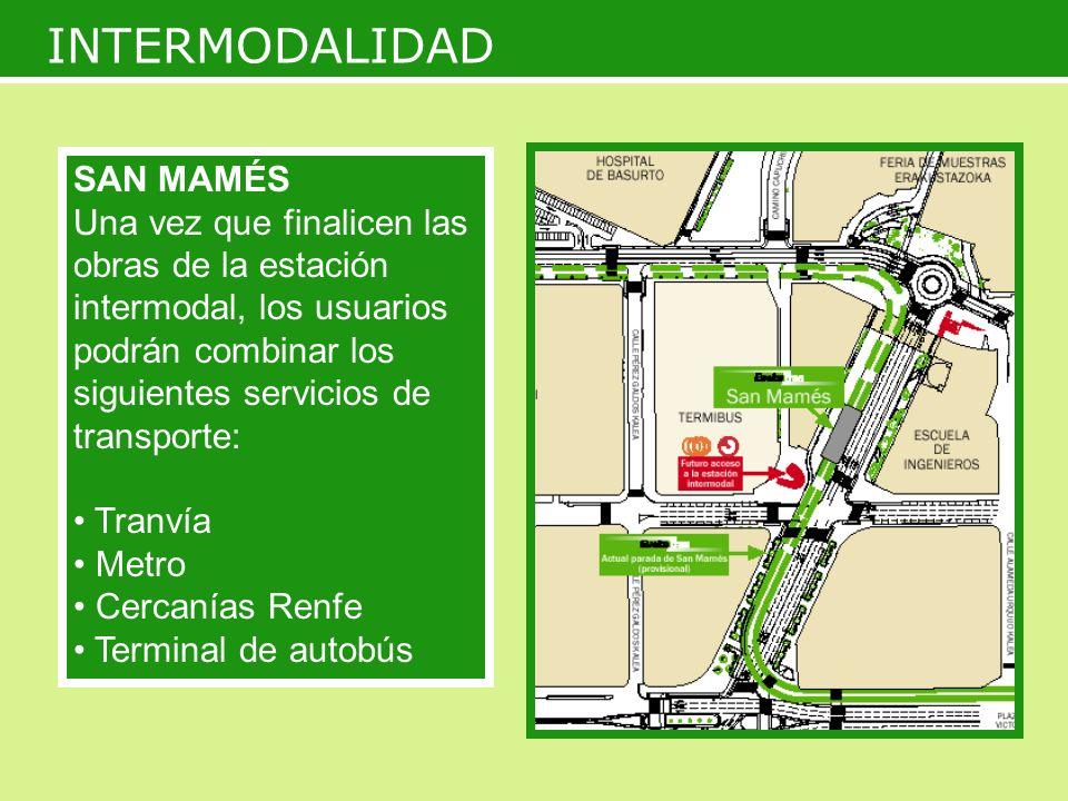 INTERMODALIDAD SAN MAMÉS Una vez que finalicen las obras de la estación intermodal, los usuarios podrán combinar los siguientes servicios de transporte: Tranvía Metro Cercanías Renfe Terminal de autobús
