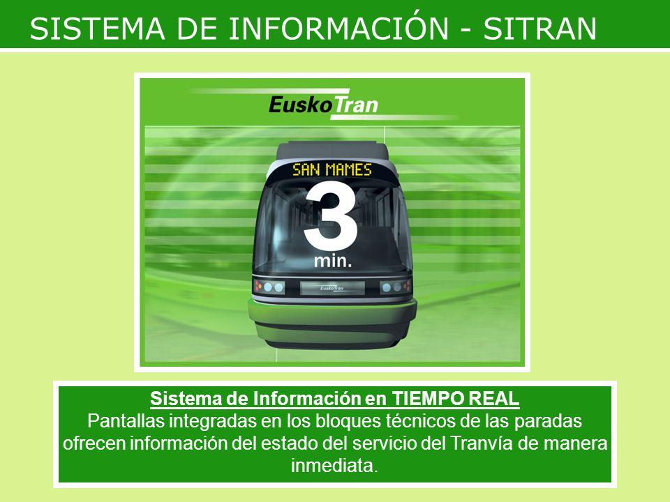 SISTEMA DE INFORMACIÓN - SITRAN Sistema de Información en TIEMPO REAL Pantallas integradas en los bloques técnicos de las paradas ofrecen información del estado del servicio del Tranvía de manera inmediata.