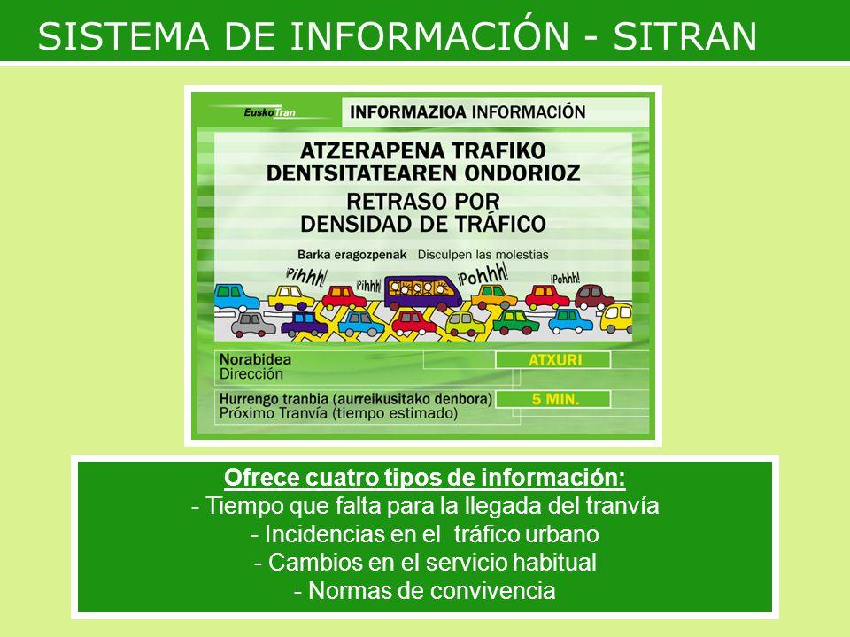 SISTEMA DE INFORMACIÓN - SITRAN Ofrece cuatro tipos de información: - Tiempo que falta para la llegada del tranvía - Incidencias en el tráfico urbano - Cambios en el servicio habitual - Normas de convivencia