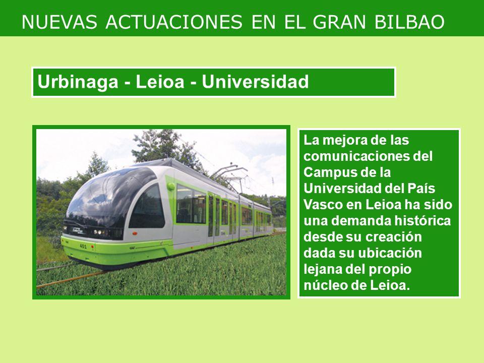 La mejora de las comunicaciones del Campus de la Universidad del País Vasco en Leioa ha sido una demanda histórica desde su creación dada su ubicación lejana del propio núcleo de Leioa.