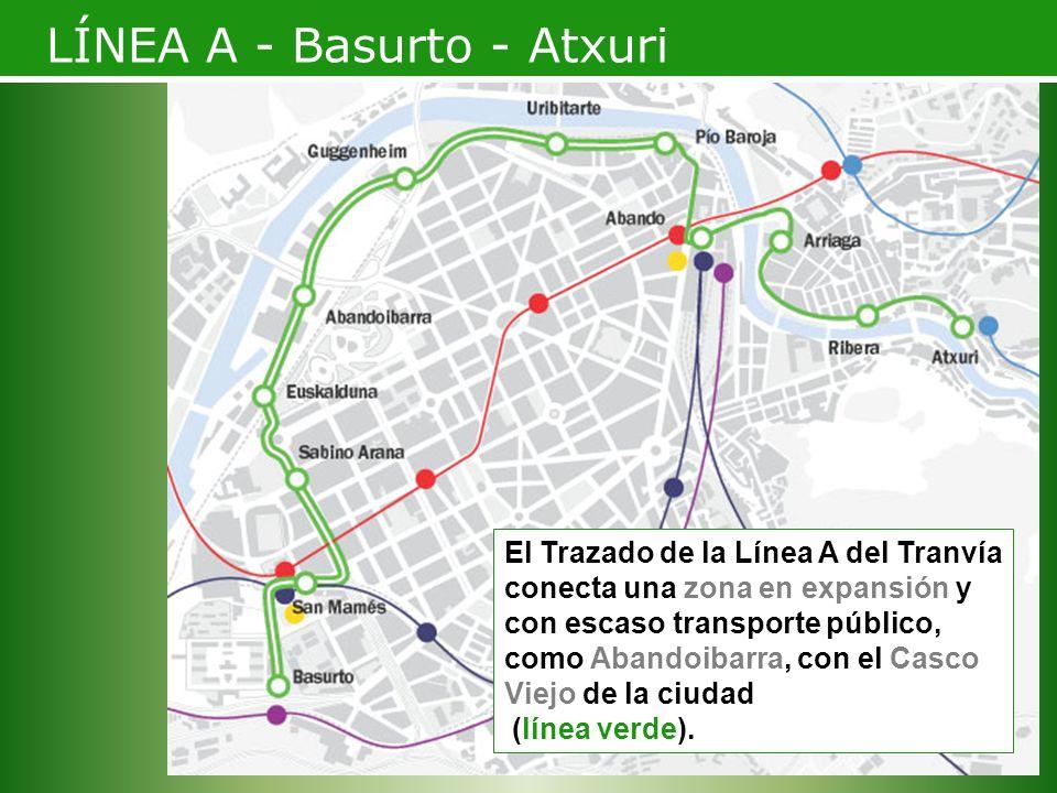LÍNEA A - Basurto - Atxuri El Trazado de la Línea A del Tranvía conecta una zona en expansión y con escaso transporte público, como Abandoibarra, con el Casco Viejo de la ciudad (línea verde).