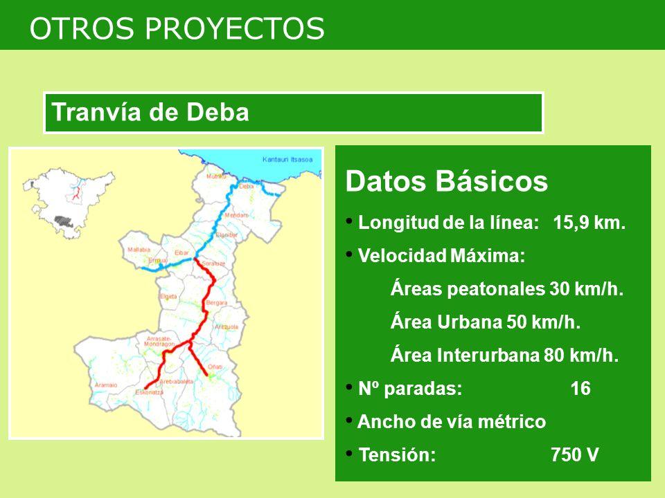 Datos Básicos Longitud de la línea: 15,9 km. Velocidad Máxima: Áreas peatonales 30 km/h. Área Urbana 50 km/h. Área Interurbana 80 km/h. Nº paradas: 16