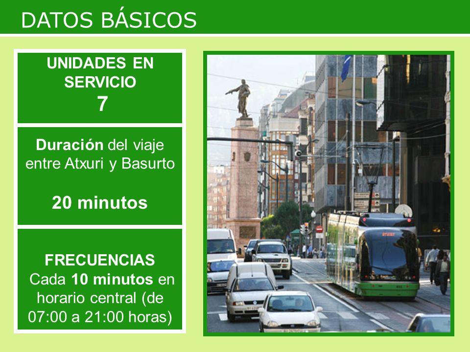 DATOS BÁSICOS UNIDADES EN SERVICIO 7 Duración del viaje entre Atxuri y Basurto 20 minutos FRECUENCIAS Cada 10 minutos en horario central (de 07:00 a 21:00 horas)