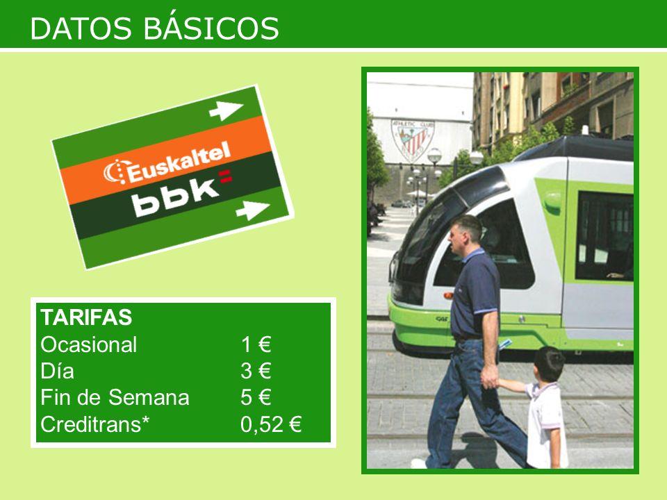 DATOS BÁSICOS TARIFAS Ocasional 1 Día3 Fin de Semana5 Creditrans*0,52