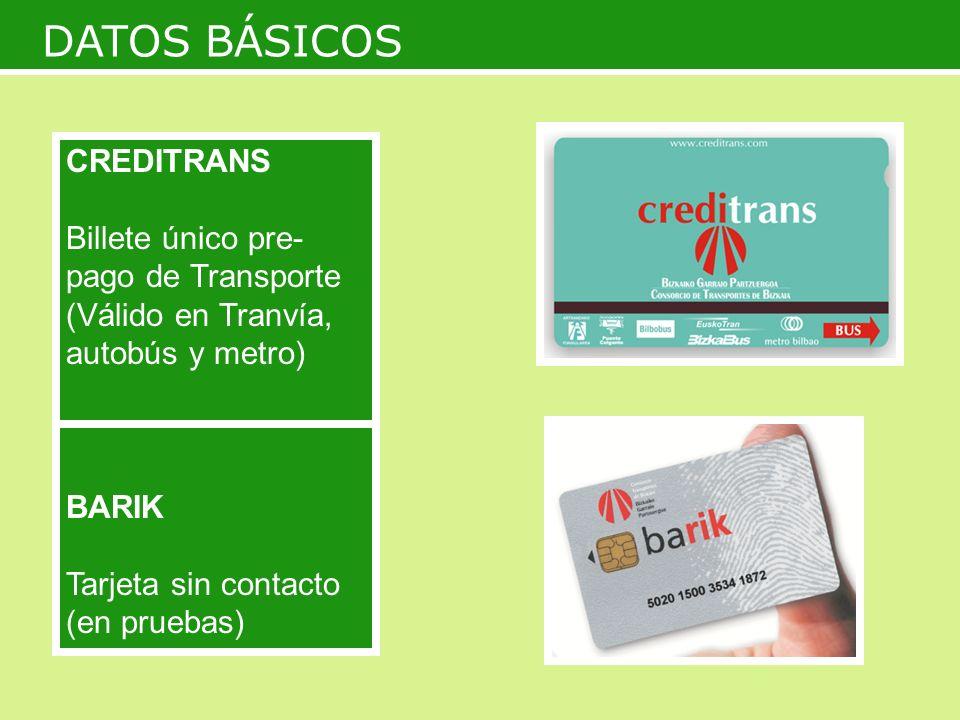 DATOS BÁSICOS CREDITRANS Billete único pre- pago de Transporte (Válido en Tranvía, autobús y metro) BARIK Tarjeta sin contacto (en pruebas)