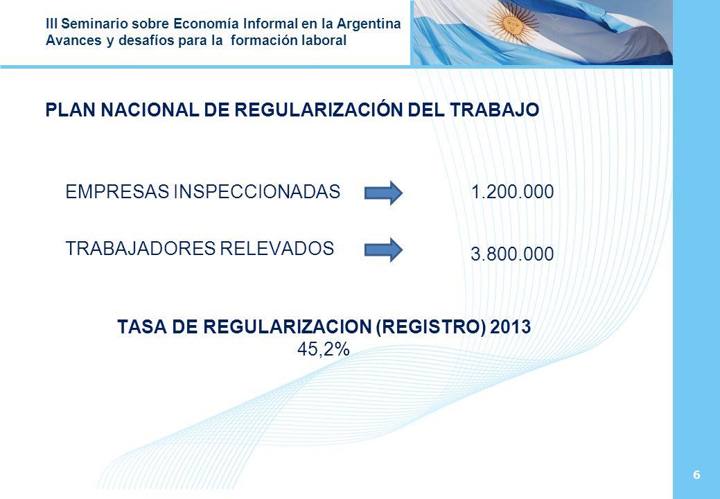 6 III Seminario sobre Economía Informal en la Argentina Avances y desafíos para la formación laboral PLAN NACIONAL DE REGULARIZACIÓN DEL TRABAJO EMPRESAS INSPECCIONADAS1.200.000 TRABAJADORES RELEVADOS 3.800.000 TASA DE REGULARIZACION (REGISTRO) 2013 45,2%