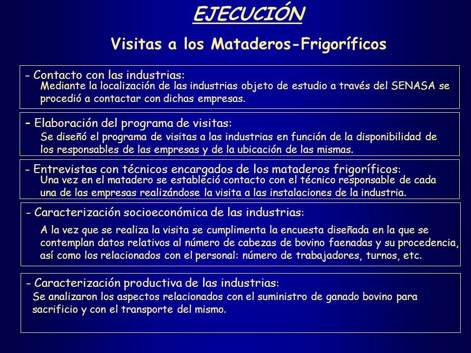EJECUCIÓN Visitas a los Mataderos-Frigoríficos - Elaboración del programa de visitas: Se diseñó el programa de visitas a las industrias en función de