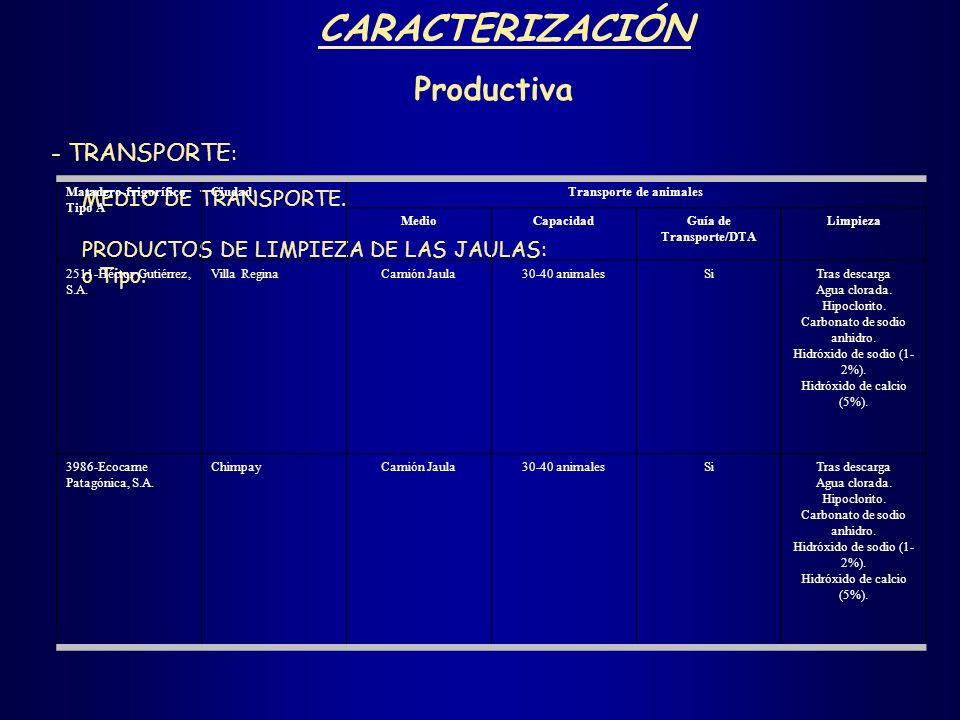 CARACTERIZACIÓN Productiva - TRANSPORTE : MEDIO DE TRANSPORTE. PRODUCTOS DE LIMPIEZA DE LAS JAULAS: o Tipo. Matadero-frigorífico Tipo A CiudadTranspor