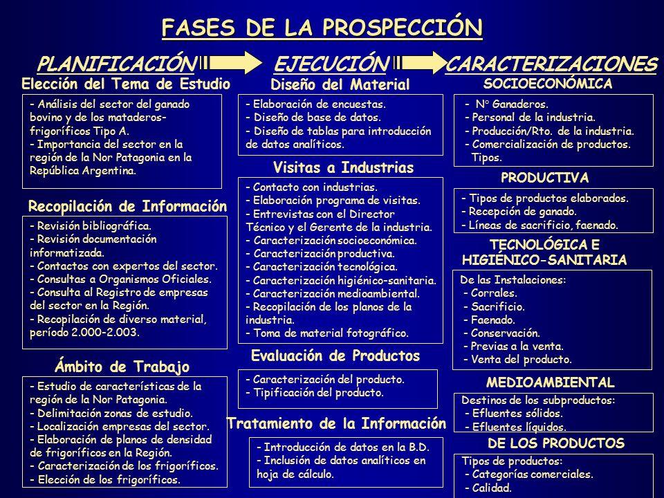 CARACTERIZACIONES Productos Finales y Subproductos - PRODUCTOS CÁRNICOS OBTENIDOS: Tipos de cortes realizados.