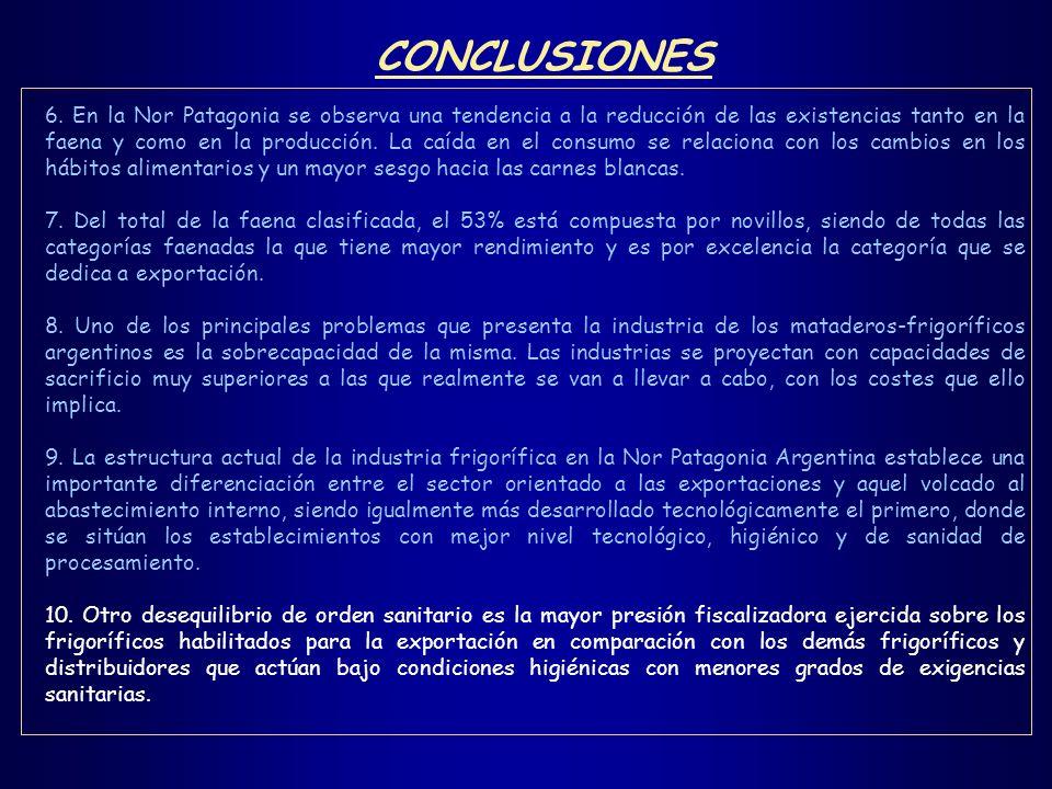 CONCLUSIONES 6. En la Nor Patagonia se observa una tendencia a la reducción de las existencias tanto en la faena y como en la producción. La caída en