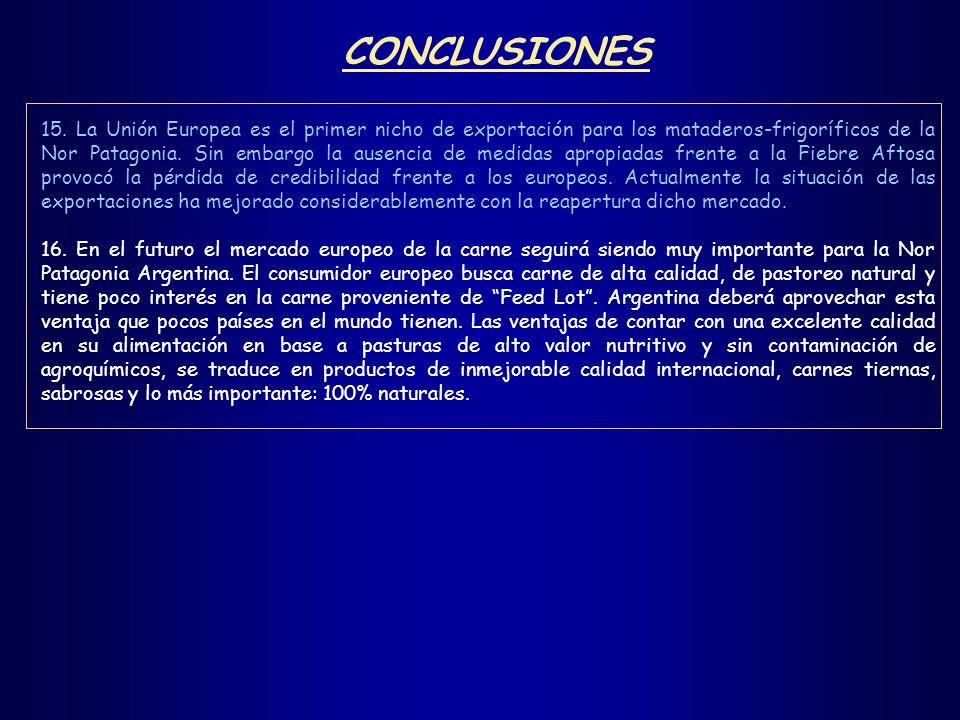 15. La Unión Europea es el primer nicho de exportación para los mataderos-frigoríficos de la Nor Patagonia. Sin embargo la ausencia de medidas apropia