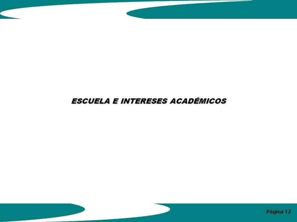Página 12 ESCUELA E INTERESES ACADÉMICOS