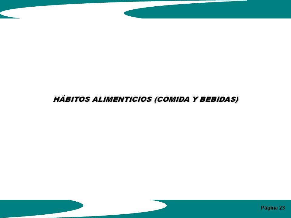 Página 23 HÁBITOS ALIMENTICIOS (COMIDA Y BEBIDAS)