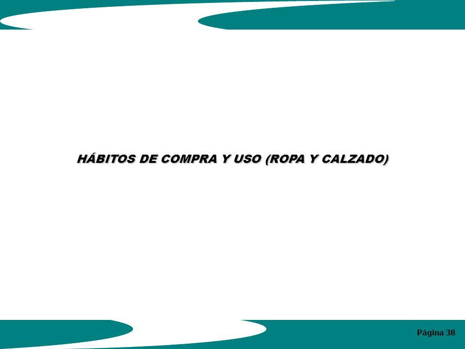 Página 38 HÁBITOS DE COMPRA Y USO (ROPA Y CALZADO)